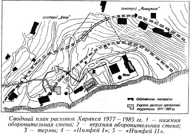 План Харакса. Римская крепость